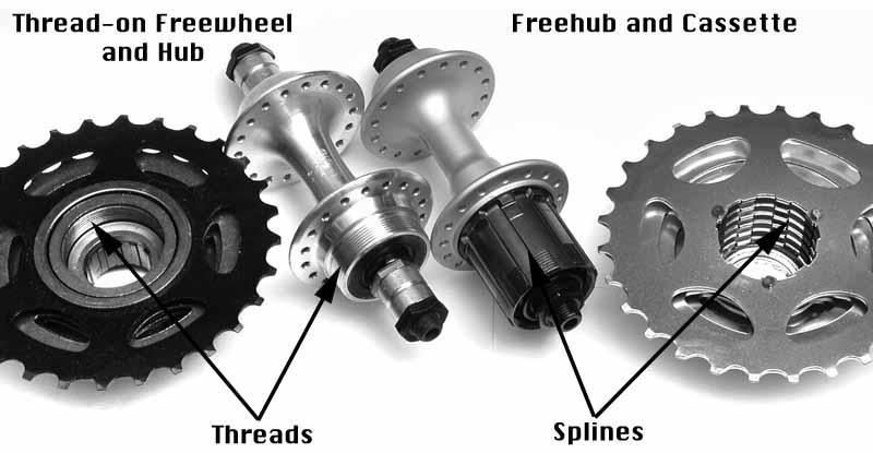 freewheel-vs-k7